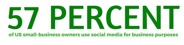 socialmediachecklist3